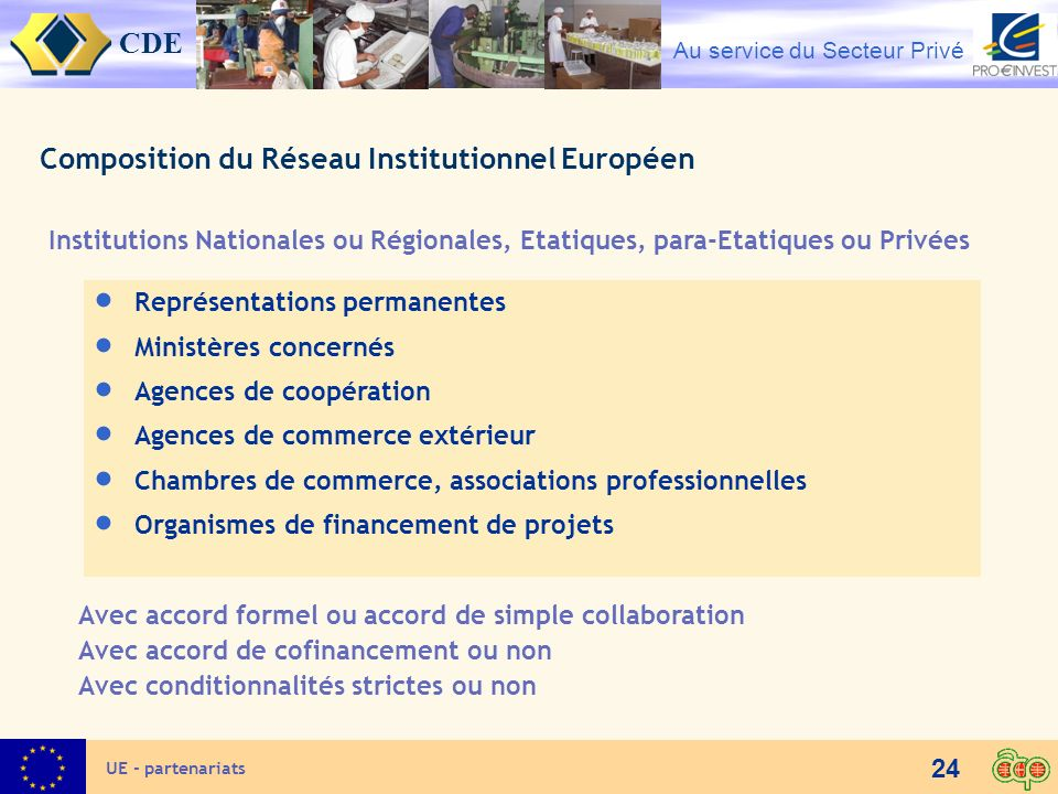 CDE Au service du Secteur Privé 24 UE - partenariats Composition du Réseau Institutionnel Européen Institutions Nationales ou Régionales, Etatiques, p