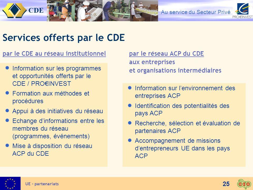 CDE Au service du Secteur Privé 25 UE - partenariats Services offerts par le CDE par le CDE au réseau institutionnel Information sur les programmes et