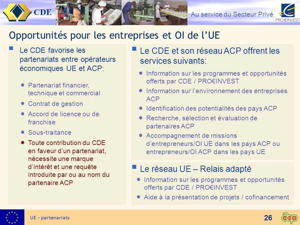 CDE Au service du Secteur Privé 26 Opportunités pour les entreprises et OI de lUE Le CDE favorise les partenariats entre opérateurs économiques UE et