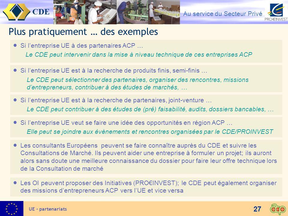 CDE Au service du Secteur Privé 27 Plus pratiquement … des exemples Si lentreprise UE à des partenaires ACP … UE - partenariats Le CDE peut intervenir