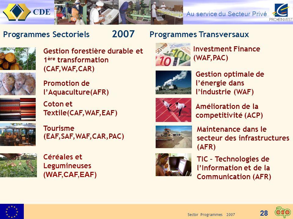 CDE Au service du Secteur Privé Sector Programmes 2007 28 TIC – Technologies de lInformation et de la Communication (AFR) Coton et Textile(CAF,WAF,EAF