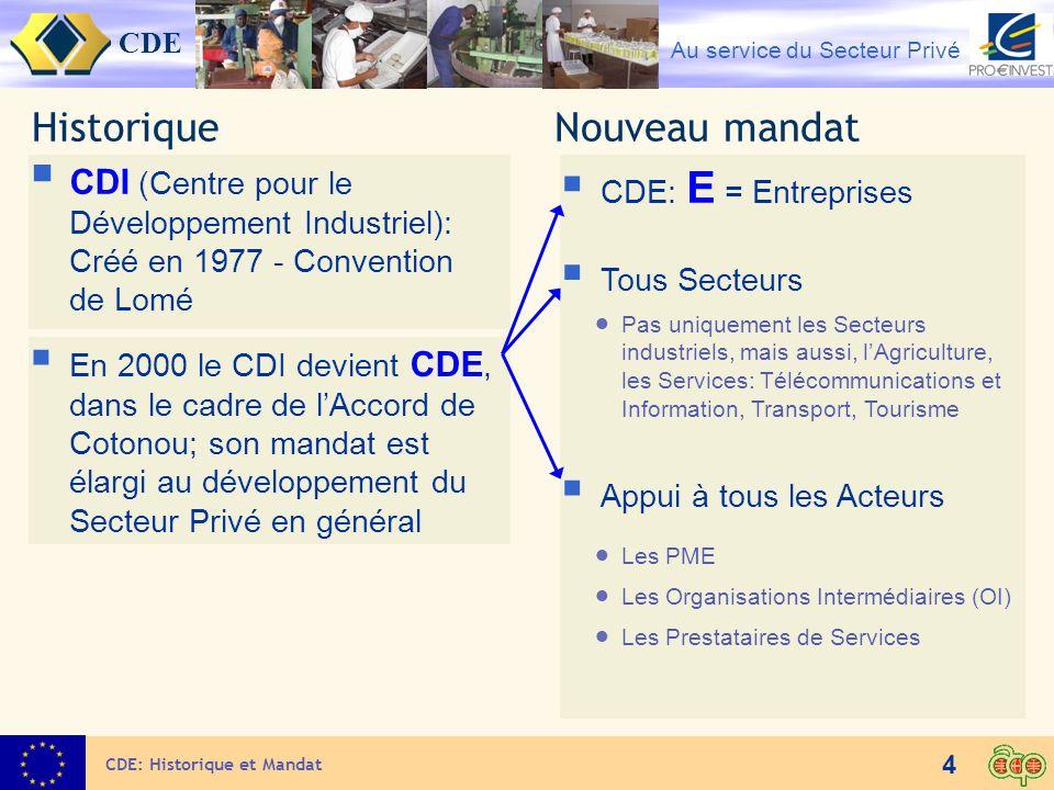 CDE Au service du Secteur Privé En 2000 le CDI devient CDE, dans le cadre de lAccord de Cotonou; son mandat est élargi au développement du Secteur Privé en général 5 CDI (Centre pour le Développement Industriel): Créé en 1977 - Convention de Lomé Historique Tous Secteurs Pas uniquement les Secteurs industriels, mais aussi, lAgriculture, les Services: Télécommunications et Information, Transport, Tourisme Nouveau mandat Appui à tous les Acteurs Les PME Les Organisations Intermédiaires (OI) Les Prestataires de Services CDE: Historique et Mandat En 2002, la Commission Européenne confie au CDE la création et la gestion de PROINVEST CDE: E = Entreprises