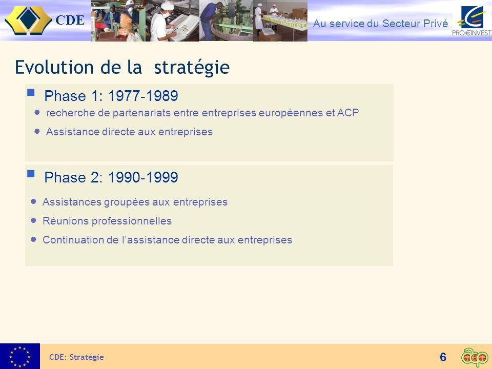 CDE Au service du Secteur Privé 7 Evolution de la stratégie Phase 1: 1977-1989 recherche de partenariats entre entreprises européennes et ACP Assistance directe aux entreprises Phase 2: 1990-1999 Assistances groupées aux entreprises Réunions professionnelles Continuation de lassistance directe aux entreprises CDE: Stratégie Phase 3: Depuis 2000 Stratégie depuis 2000 Programmes Sectoriels Les Interventions sont de plus en plus menées dans le cadre de Programmes Sectoriels Décentralisation Bureaux Régionaux Bureaux Techniques dIntervention Bureaux dInformation et de Promotion Correspondants spécialisés Coopération intensifiée Élargissement du mandat et donc nouvelle stratégie Avec Réseau Institutionnel Européen Avec des partenaires Financiers