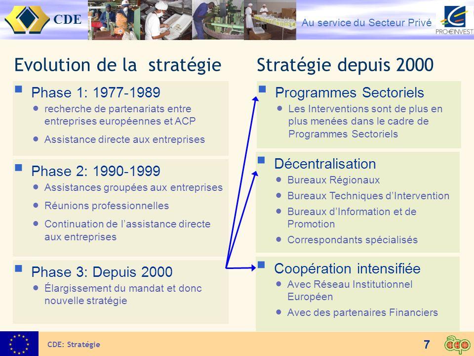 CDE Au service du Secteur Privé 7 Evolution de la stratégie Phase 1: 1977-1989 recherche de partenariats entre entreprises européennes et ACP Assistan