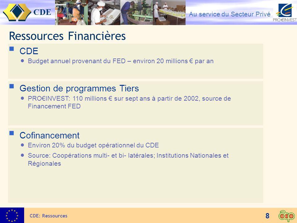 CDE Au service du Secteur Privé 8 Ressources Financières CDE Budget annuel provenant du FED – environ 20 millions par an Gestion de programmes Tiers P