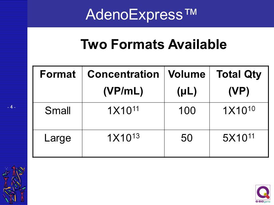 - 35 - Adenovirus Custom Services Clinical Grade (cGMP) Production Pilot project production of adenoviral vectors under GLP, Adenoviral vector production, clinical (cGMP) grade, Complete safety testing, cGMP compliance and FDA registration.