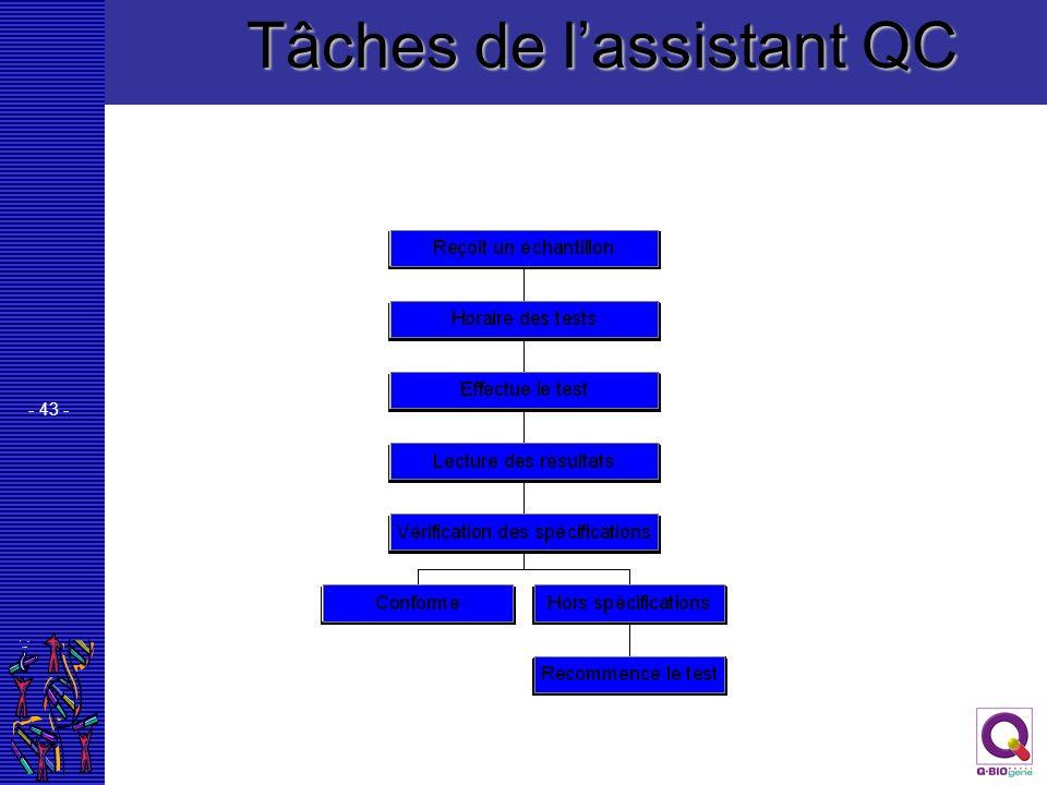 - 43 - Tâches de lassistant QC