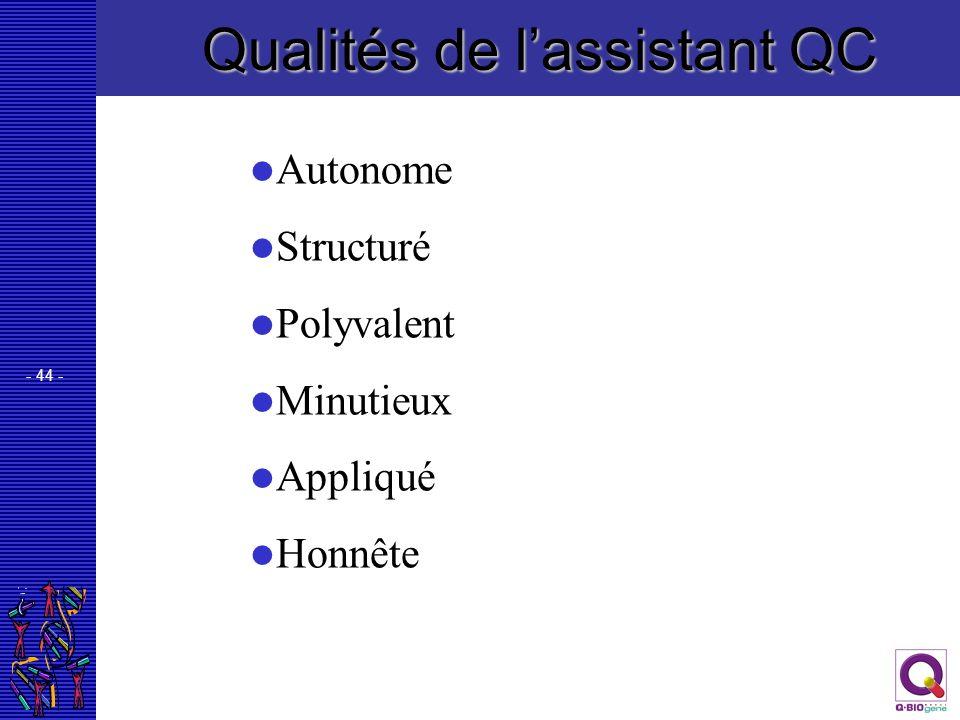- 44 - Qualités de lassistant QC Autonome Structuré Polyvalent Minutieux Appliqué Honnête