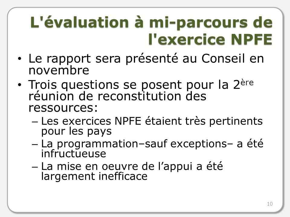L évaluation à mi-parcours de l exercice NPFE Le rapport sera présenté au Conseil en novembre Trois questions se posent pour la 2 ère réunion de reconstitution des ressources: – Les exercices NPFE étaient très pertinents pour les pays – La programmation–sauf exceptions– a été infructueuse – La mise en oeuvre de lappui a été largement inefficace 10