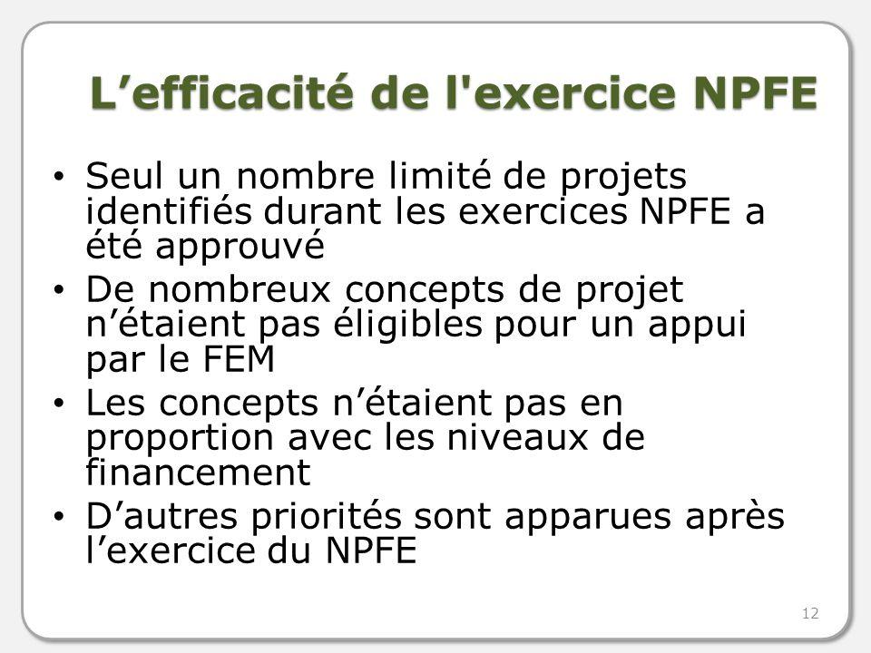 Lefficacité de l exercice NPFE Seul un nombre limité de projets identifiés durant les exercices NPFE a été approuvé De nombreux concepts de projet nétaient pas éligibles pour un appui par le FEM Les concepts nétaient pas en proportion avec les niveaux de financement Dautres priorités sont apparues après lexercice du NPFE 12