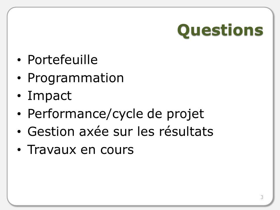 Questions Portefeuille Programmation Impact Performance/cycle de projet Gestion axée sur les résultats Travaux en cours 3