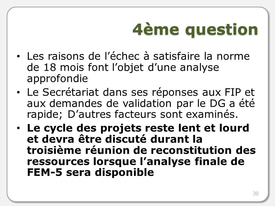 4ème question Les raisons de léchec à satisfaire la norme de 18 mois font lobjet dune analyse approfondie Le Secrétariat dans ses réponses aux FIP et aux demandes de validation par le DG a été rapide; Dautres facteurs sont examinés.