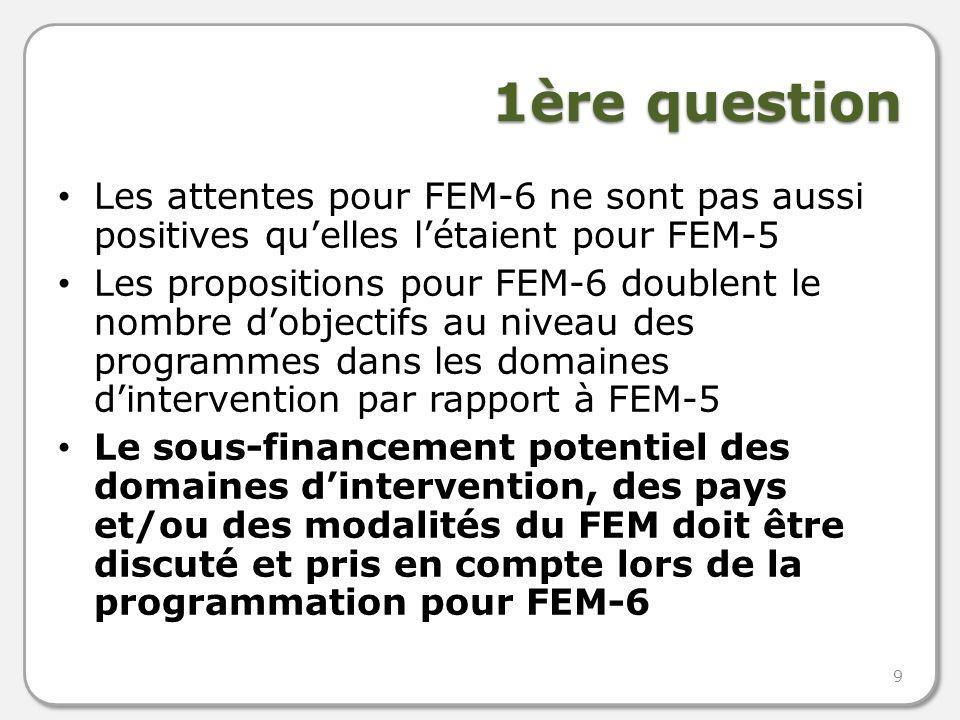 1ère question Les attentes pour FEM-6 ne sont pas aussi positives quelles létaient pour FEM-5 Les propositions pour FEM-6 doublent le nombre dobjectifs au niveau des programmes dans les domaines dintervention par rapport à FEM-5 Le sous-financement potentiel des domaines dintervention, des pays et/ou des modalités du FEM doit être discuté et pris en compte lors de la programmation pour FEM-6 9