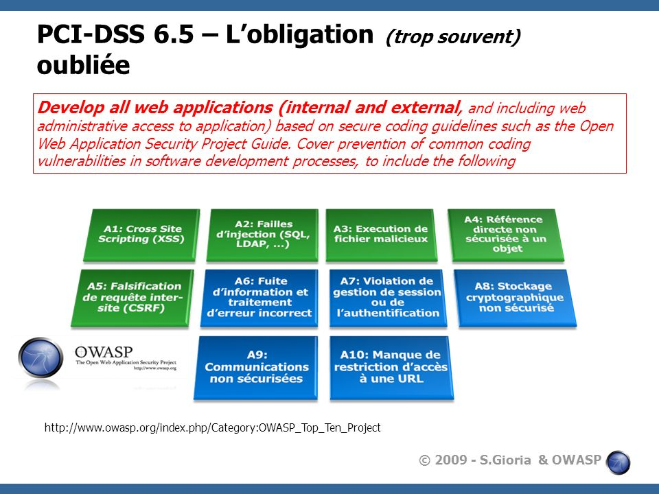 © 2009 - S.Gioria & OWASP PCI-DSS 6.5 – Lobligation (trop souvent) oubliée Develop all web applications (internal and external, and including web admi