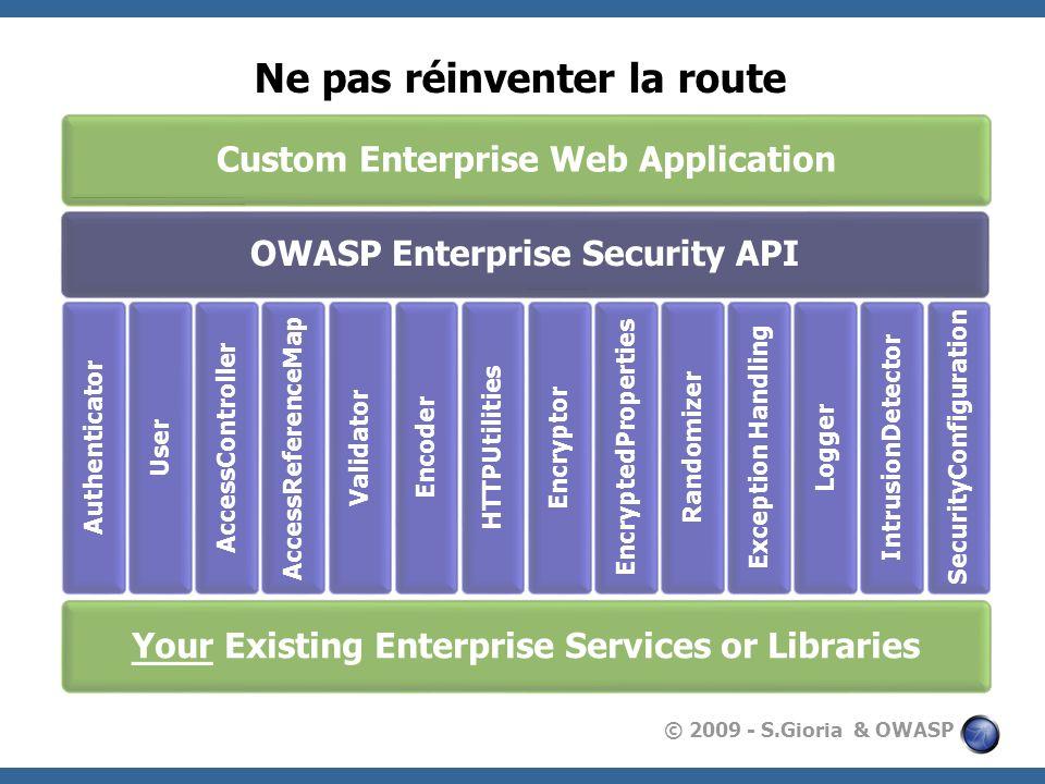 © 2009 - S.Gioria & OWASP Ne pas réinventer la route Custom Enterprise Web Application OWASP Enterprise Security API Authenticator User AccessControll
