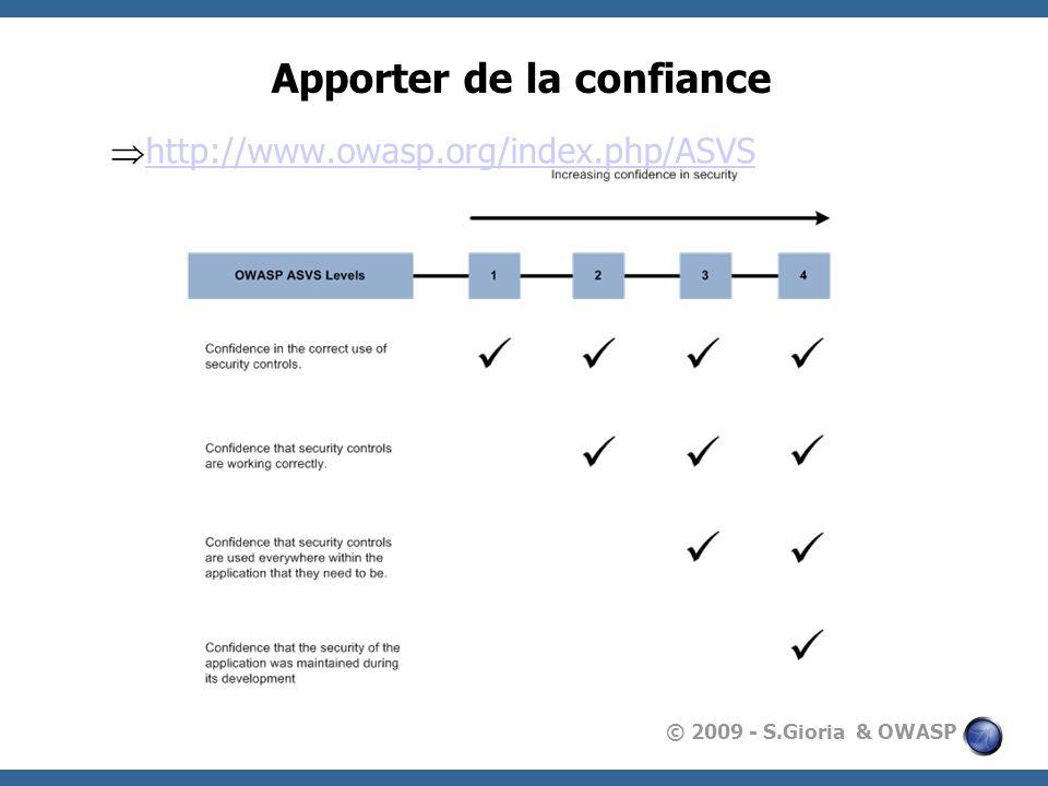 © 2009 - S.Gioria & OWASP Apporter de la confiance http://www.owasp.org/index.php/ASVS