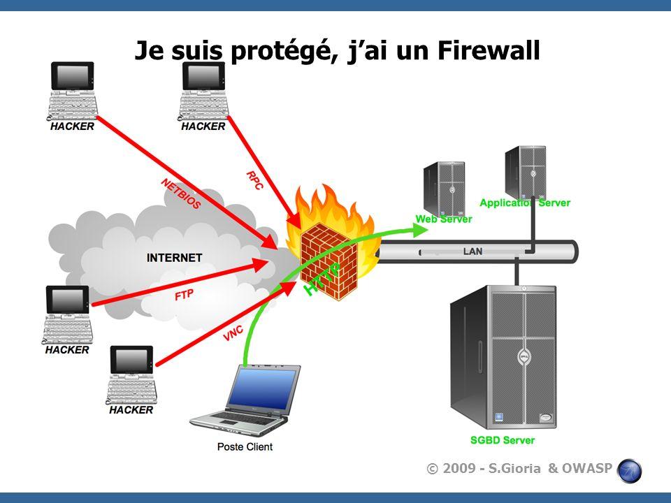 © 2009 - S.Gioria & OWASP Je suis protégé, jai un Firewall