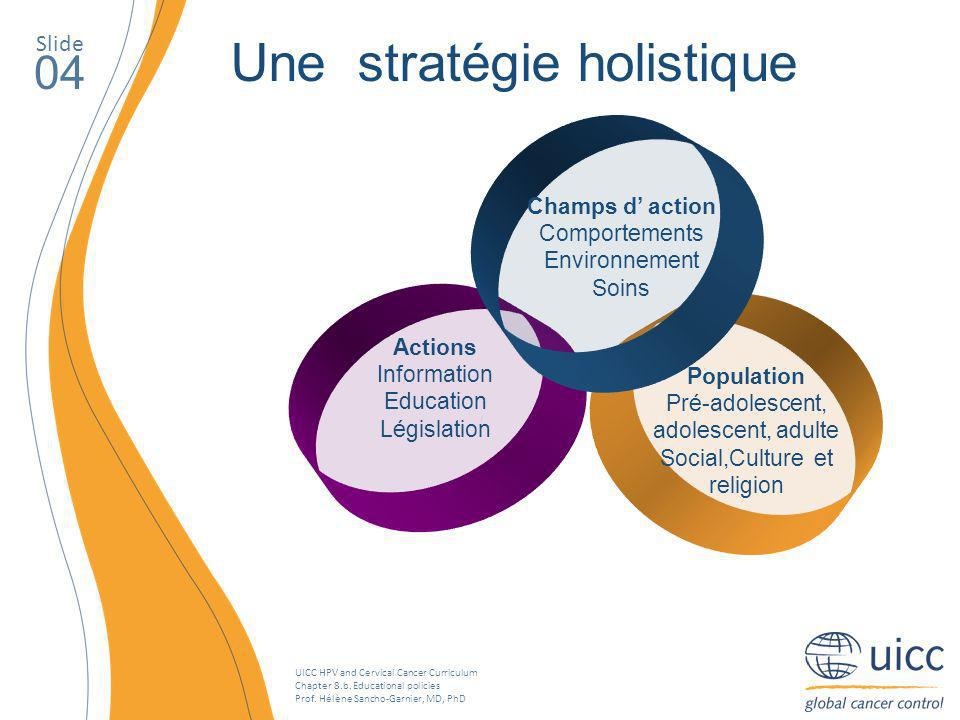 UICC HPV and Cervical Cancer Curriculum Chapter 8.b. Educational policies Prof. Hélène Sancho-Garnier, MD, PhD Slide 04 Une stratégie holistique Popul