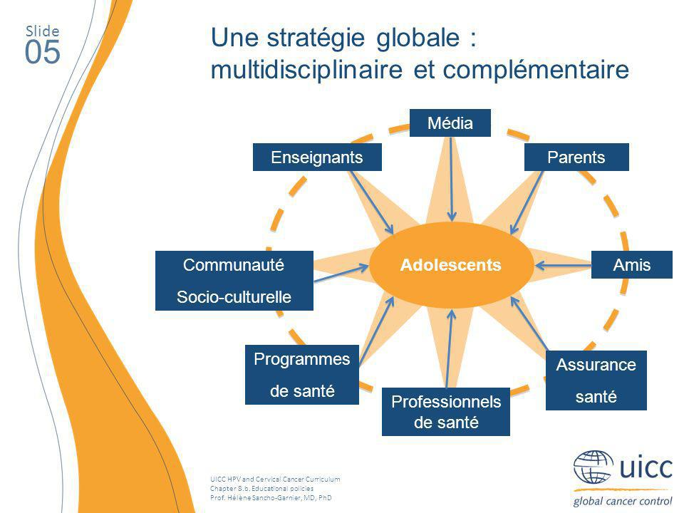 UICC HPV and Cervical Cancer Curriculum Chapter 8.b. Educational policies Prof. Hélène Sancho-Garnier, MD, PhD Adolescents Slide 05 Une stratégie glob
