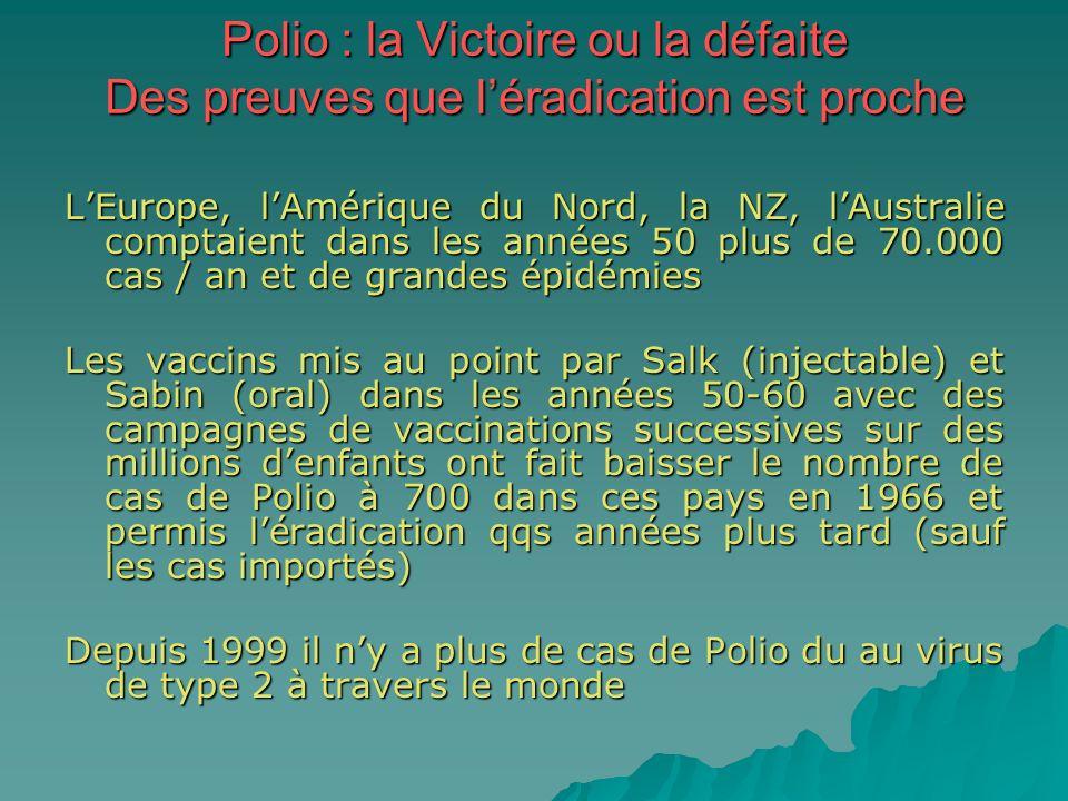Polio : la Victoire ou la défaite Des preuves que léradication est proche LEurope, lAmérique du Nord, la NZ, lAustralie comptaient dans les années 50 plus de 70.000 cas / an et de grandes épidémies Les vaccins mis au point par Salk (injectable) et Sabin (oral) dans les années 50-60 avec des campagnes de vaccinations successives sur des millions denfants ont fait baisser le nombre de cas de Polio à 700 dans ces pays en 1966 et permis léradication qqs années plus tard (sauf les cas importés) Depuis 1999 il ny a plus de cas de Polio du au virus de type 2 à travers le monde