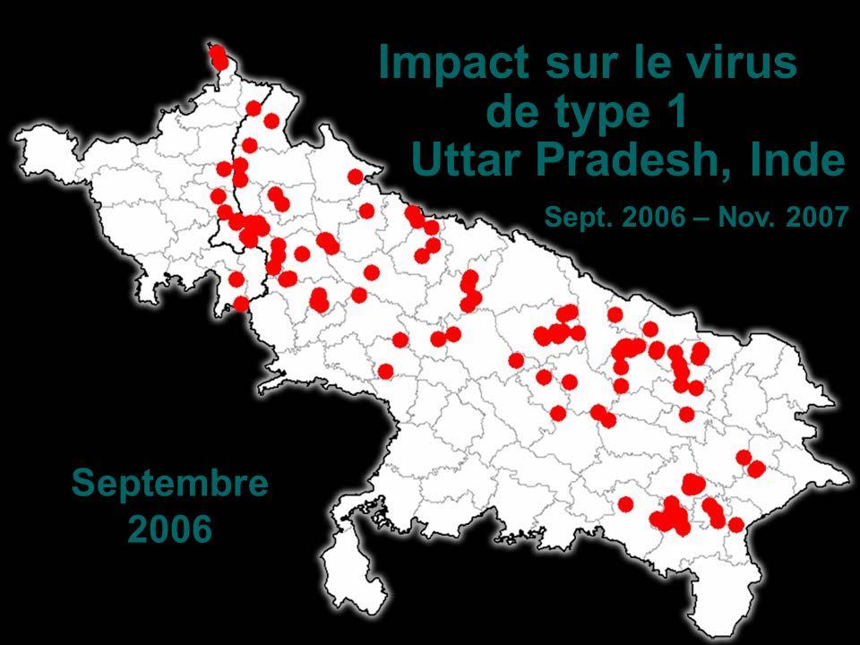 Septembre 2006 Impact sur le virus de type 1 Uttar Pradesh, Inde Sept. 2006 – Nov. 2007