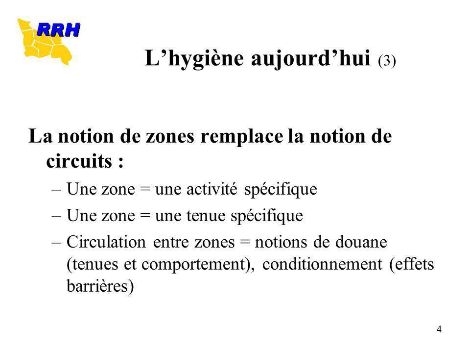 4 Lhygiène aujourdhui (3) La notion de zones remplace la notion de circuits : –Une zone = une activité spécifique –Une zone = une tenue spécifique –Ci