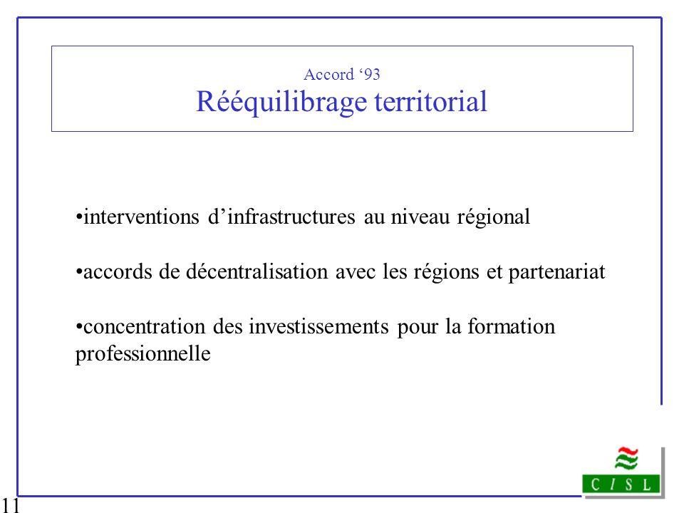 11 Accord 93 Rééquilibrage territorial interventions dinfrastructures au niveau régional accords de décentralisation avec les régions et partenariat c