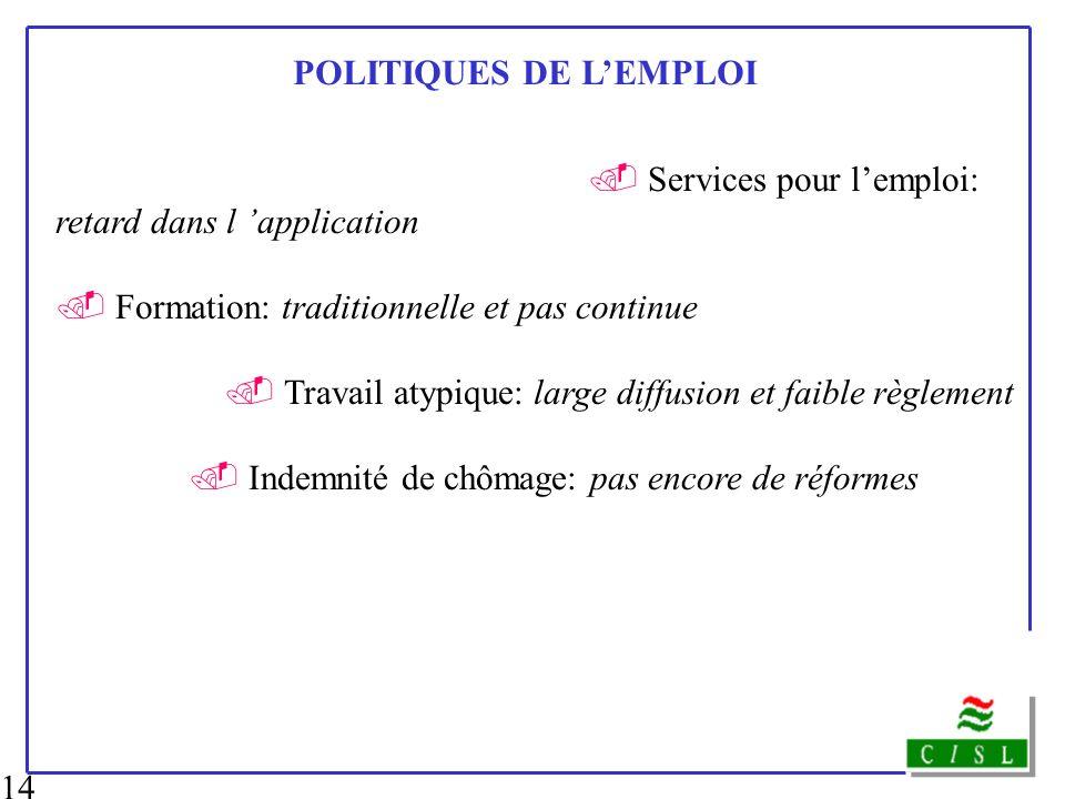 14. Services pour lemploi: retard dans l application. Formation: traditionnelle et pas continue. Travail atypique: large diffusion et faible règlement