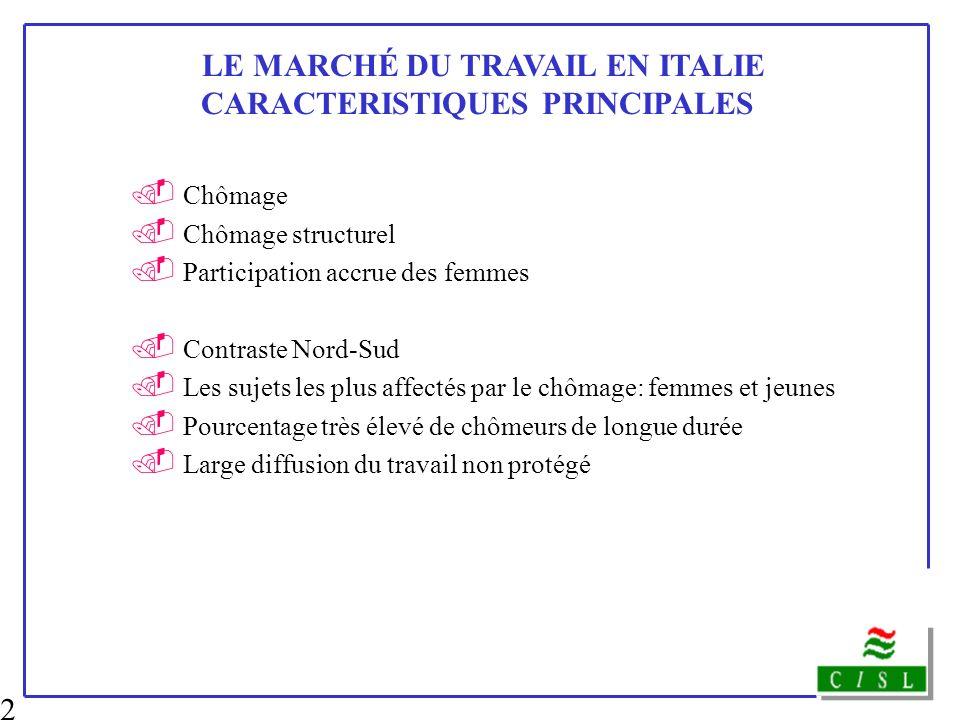2 LE MARCHÉ DU TRAVAIL EN ITALIE CARACTERISTIQUES PRINCIPALES. Chômage. Chômage structurel. Participation accrue des femmes. Contraste Nord-Sud. Les s