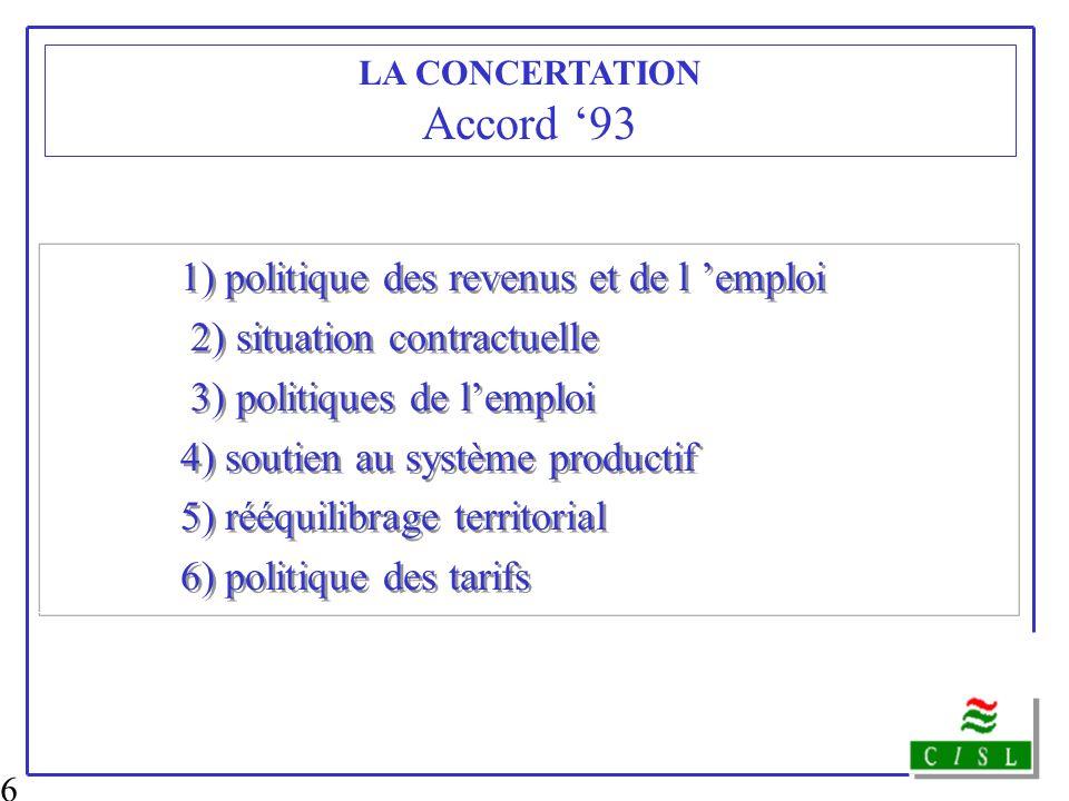 6 LA CONCERTATION Accord 93 1) politique des revenus et de l emploi 2) situation contractuelle 3) politiques de lemploi 4) soutien au système producti