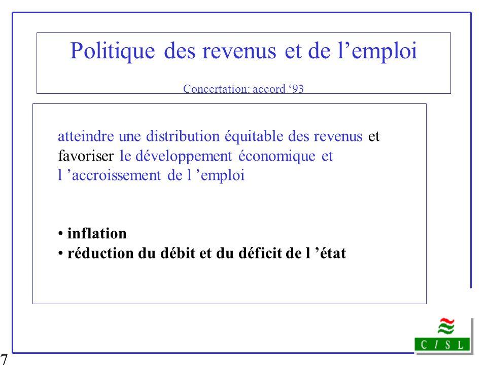 7 Politique des revenus et de lemploi Concertation: accord 93 atteindre une distribution équitable des revenus et favoriser le développement économiqu