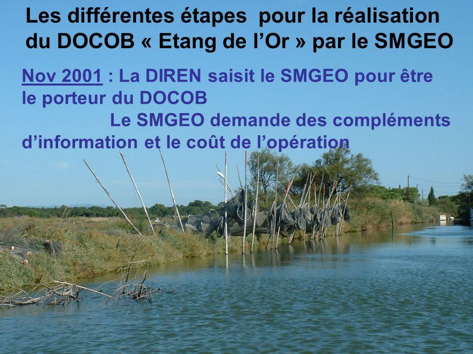 Les différentes étapes pour la réalisation du DOCOB « Etang de lOr » par le SMGEO Nov 2001 : La DIREN saisit le SMGEO pour être le porteur du DOCOB Le SMGEO demande des compléments dinformation et le coût de lopération