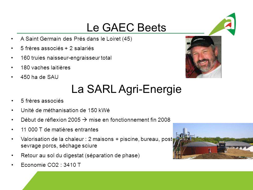 Approvisionnement 10 600 T MB / an – 29 T MB / jour Dont 77 % deffluents animaux 80 % des matières proviennent de lexploitation agricole MATIERES PREMIERES ENTRANTES QUANTITES Fumiers bovins1900 T Lisier bovins4400 m3 Lisier porcins1825 m3 Issues céréales350 T Ensilage sorgho350 T Produits solides industries agro-alimentaires 350 T Produits liquides industries agro- alimentaires 1450 m3 Source: Réussir porcs