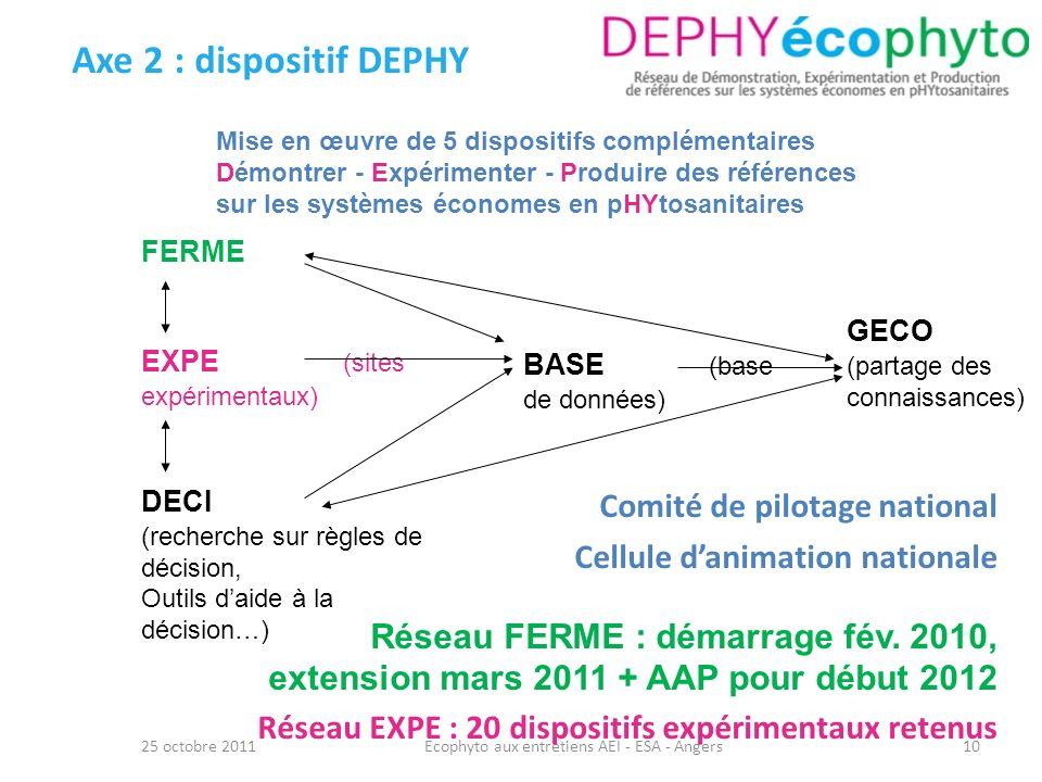 Axe 2 : dispositif DEPHY 25 octobre 2011Ecophyto aux entretiens AEI - ESA - Angers10 Comité de pilotage national Cellule danimation nationale Réseau F