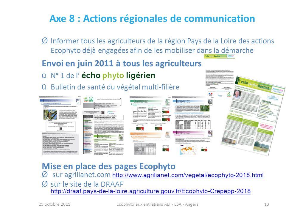 Axe 8 : Actions régionales de communication 25 octobre 2011Ecophyto aux entretiens AEI - ESA - Angers13 Ø Informer tous les agriculteurs de la région