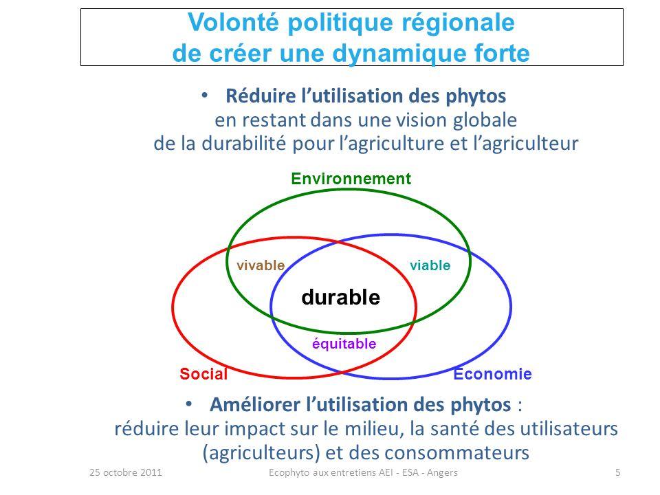 Volonté politique régionale de créer une dynamique forte 25 octobre 2011Ecophyto aux entretiens AEI - ESA - Angers5 Réduire lutilisation des phytos en