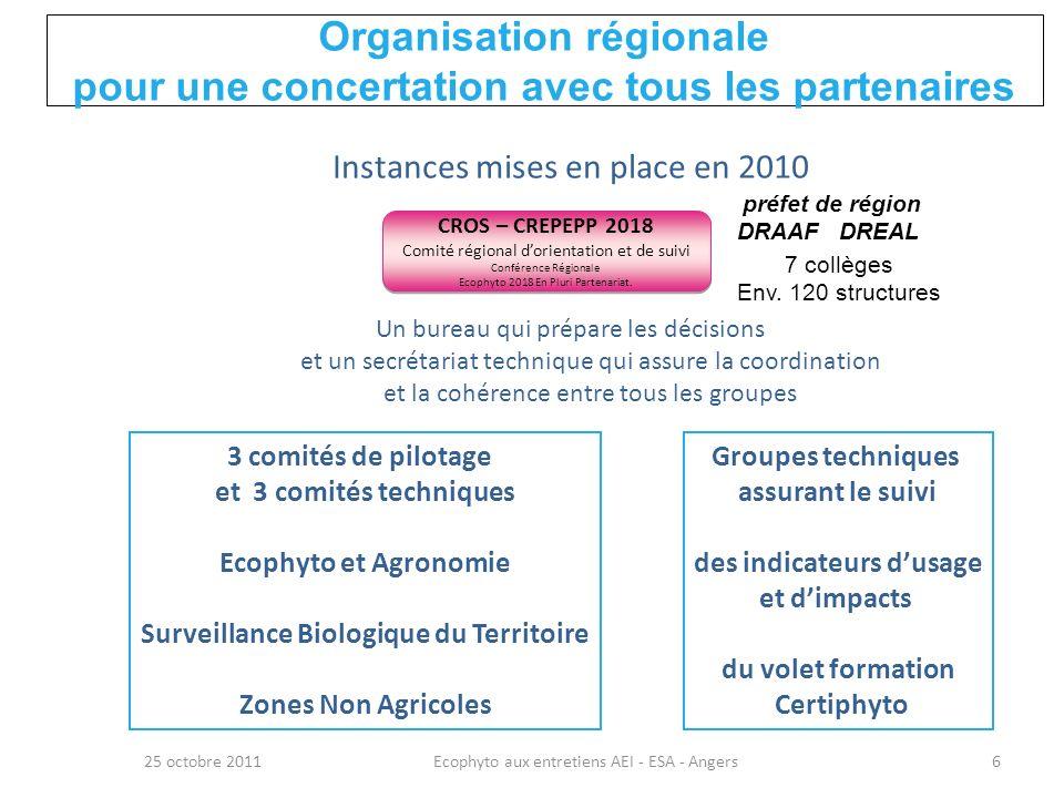 Organisation régionale pour une concertation avec tous les partenaires 25 octobre 2011Ecophyto aux entretiens AEI - ESA - Angers6 Instances mises en p