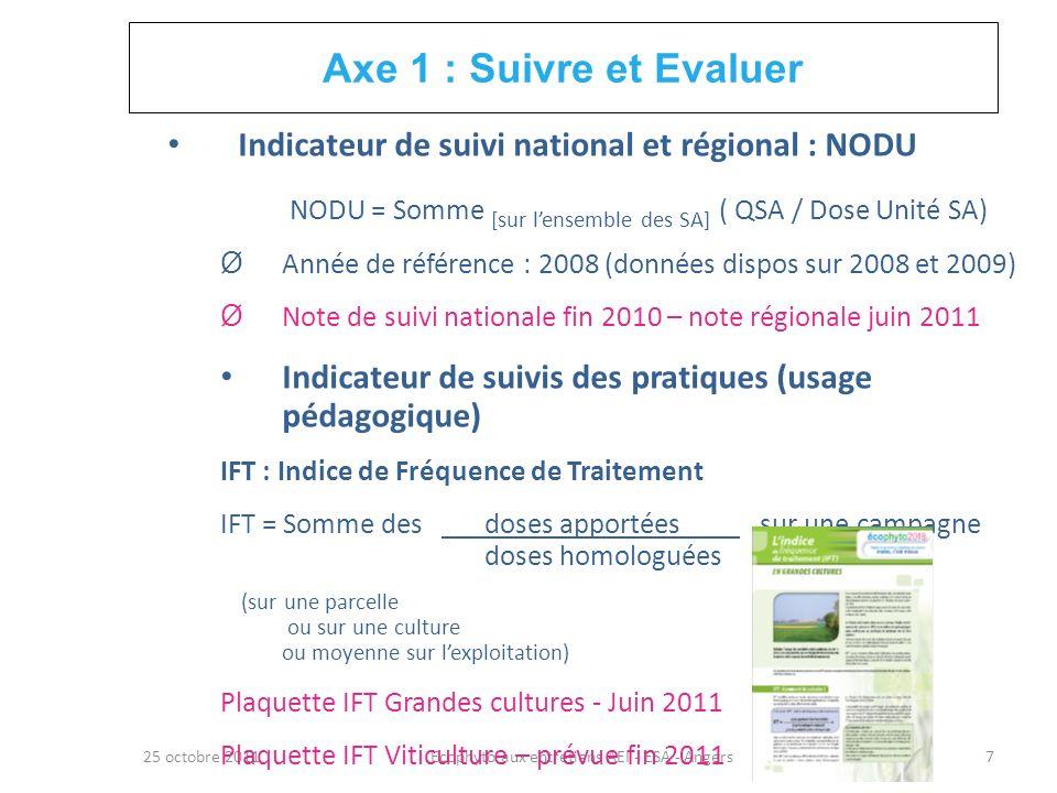 25 octobre 2011Ecophyto aux entretiens AEI - ESA - Angers8 Certificat obligatoire dici octobre 2014 avec 4 voies daccès au Certiphyto Phase expérimentale de décembre 2009 à juin 2011 (point Vivea au 22 juin 2011) Majorité des cas : formation sur 2 jours (financement Vivea) 30 centres étaient agréés en Pays de la Loire Environ 12.000 agriculteurs formés (1 ère région de France) Arrêté pour dispositif généralisé paru le 18 octobre 2011 Axe 4 : Certiphyto