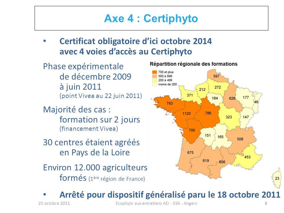 25 octobre 2011Ecophyto aux entretiens AEI - ESA - Angers8 Certificat obligatoire dici octobre 2014 avec 4 voies daccès au Certiphyto Phase expériment