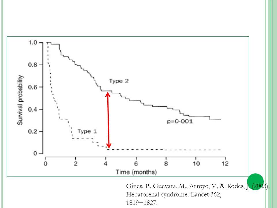 Gines, P., Guevara, M., Arroyo, V., & Rodes, J. (2003). Hepatorenal syndrome. Lancet 362, 18191827.