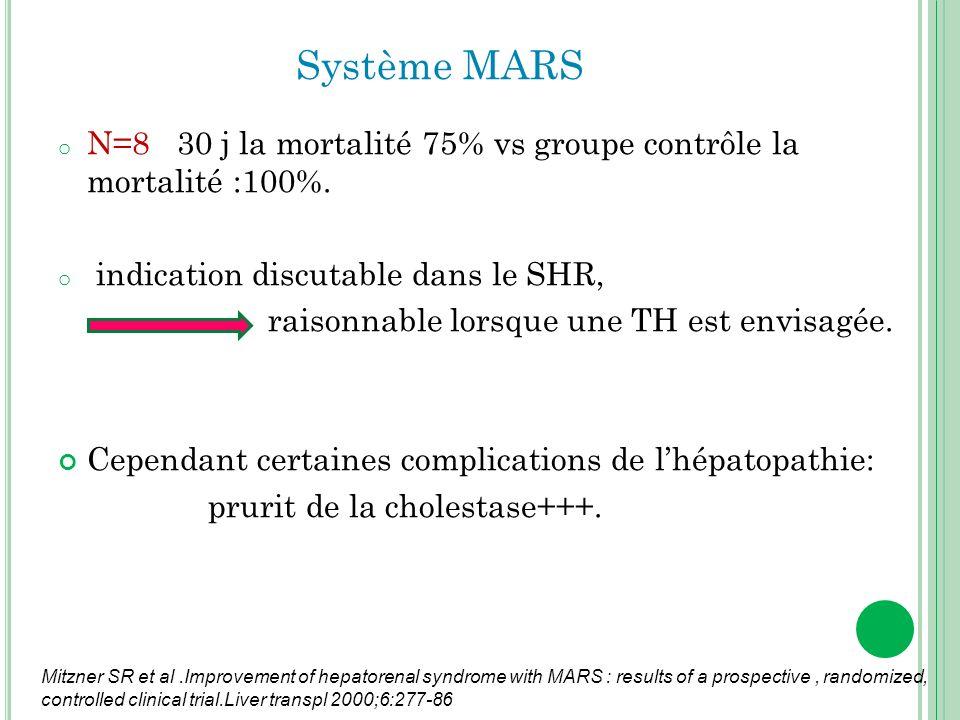 Système MARS o N=8 30 j la mortalité 75% vs groupe contrôle la mortalité :100%. o indication discutable dans le SHR, raisonnable lorsque une TH est en