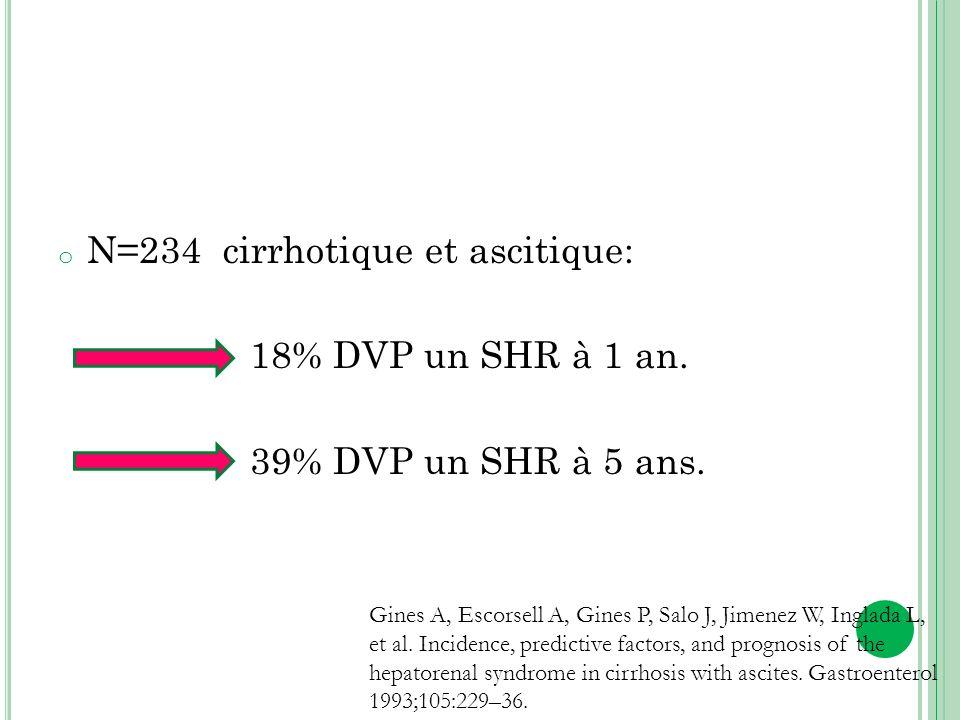 o N=234 cirrhotique et ascitique: 18% DVP un SHR à 1 an. 39% DVP un SHR à 5 ans. Gines A, Escorsell A, Gines P, Salo J, Jimenez W, Inglada L, et al. I
