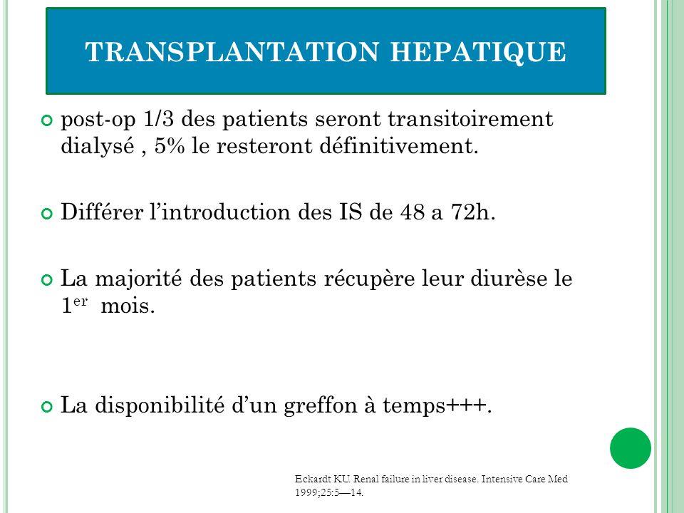 post-op 1/3 des patients seront transitoirement dialysé, 5% le resteront définitivement. Différer lintroduction des IS de 48 a 72h. La majorité des pa