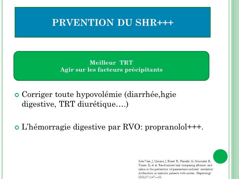 Corriger toute hypovolémie (diarrhée,hgie digestive, TRT diurétique….) Lhémorragie digestive par RVO: propranolol+++. Sola-Vera J, Minana J, Ricart E,