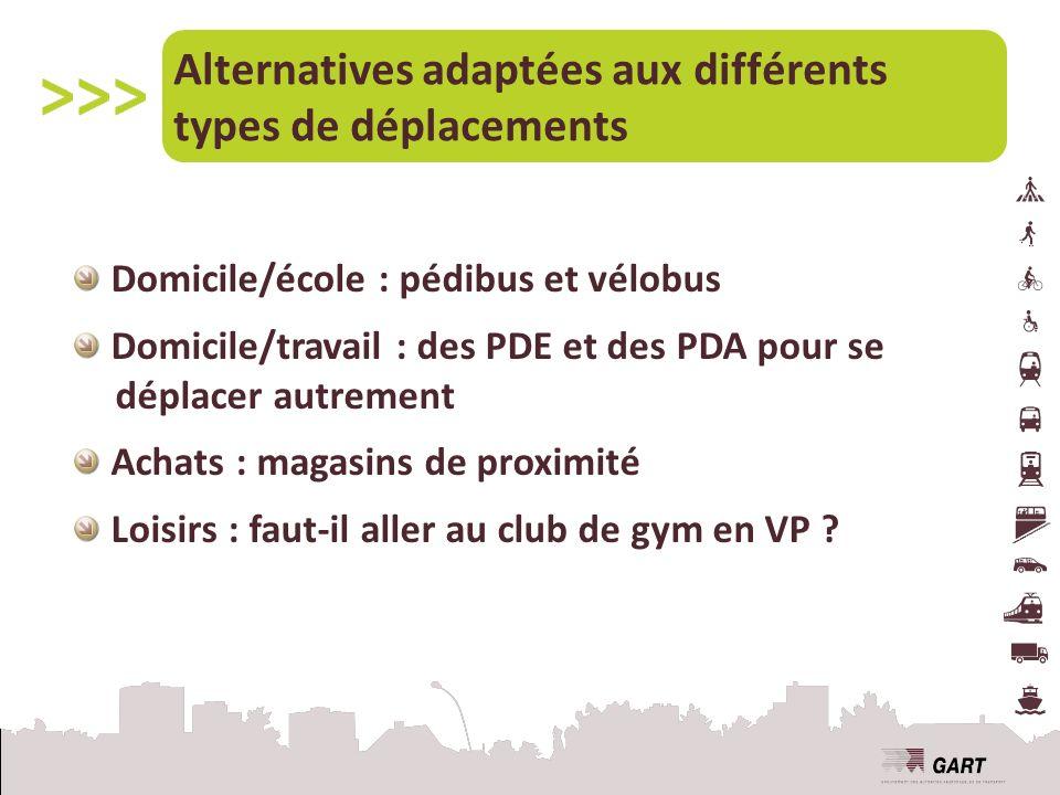 Domicile/école : pédibus et vélobus Domicile/travail : des PDE et des PDA pour se déplacer autrement Achats : magasins de proximité Loisirs : faut-il aller au club de gym en VP .