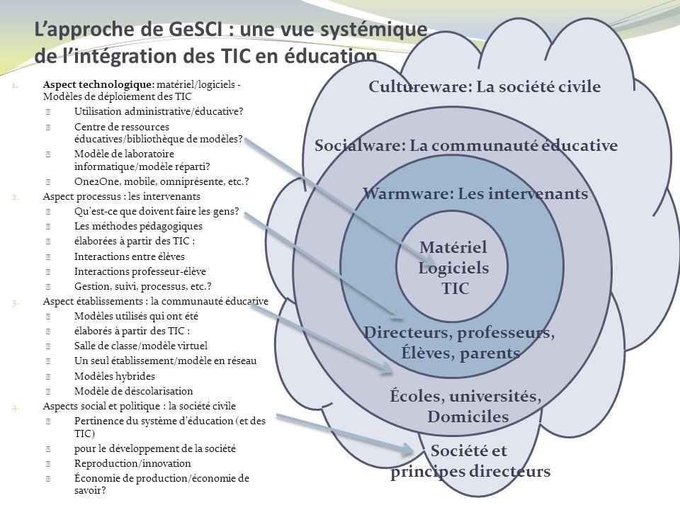 Lapproche de GeSCI : une vue systémique de lintégration des TIC en éducation 1.