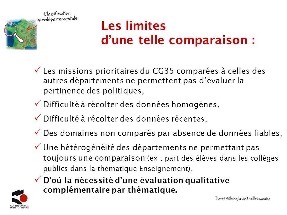 Les missions prioritaires du CG35 comparées à celles des autres départements ne permettent pas dévaluer la pertinence des politiques, Les limites dune