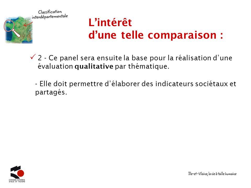 Lintérêt dune telle comparaison : 2 - Ce panel sera ensuite la base pour la réalisation dune évaluation qualitative par thématique. - Elle doit permet