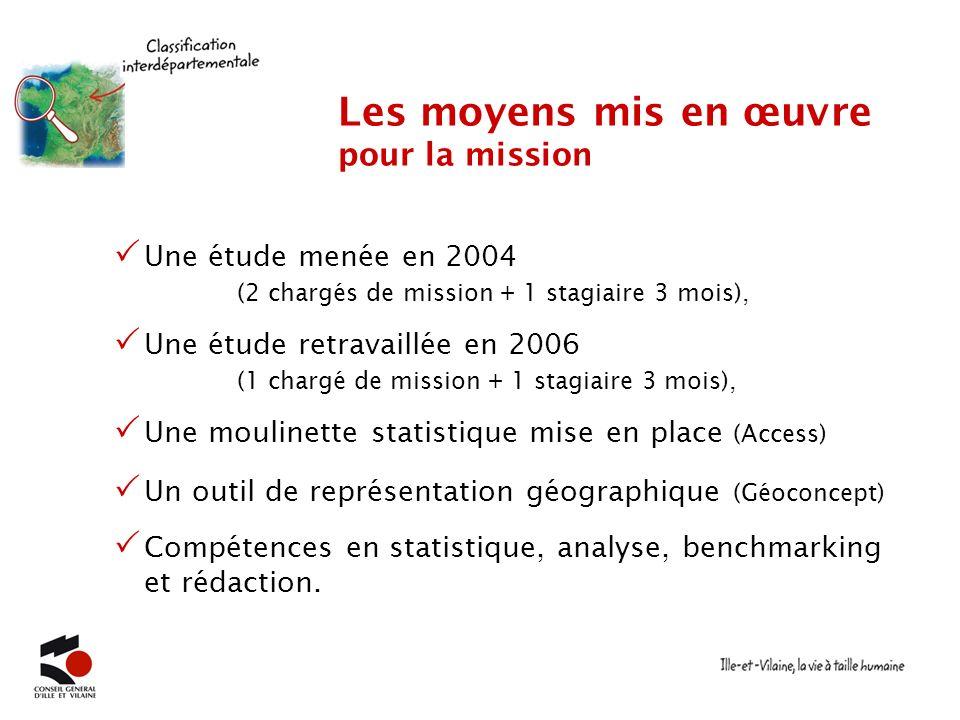 Une étude menée en 2004 (2 chargés de mission + 1 stagiaire 3 mois), Les moyens mis en œuvre pour la mission Une étude retravaillée en 2006 (1 chargé