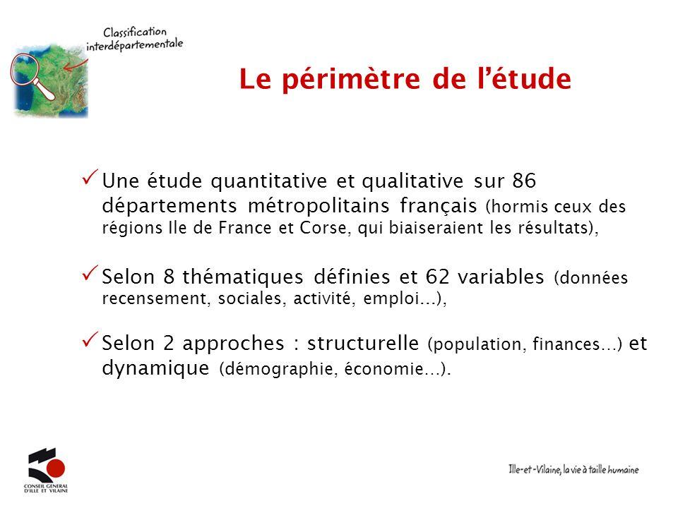 Une étude quantitative et qualitative sur 86 départements métropolitains français (hormis ceux des régions Ile de France et Corse, qui biaiseraient le